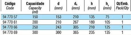 tabela dessecadores 02