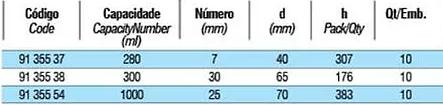 tabela 013