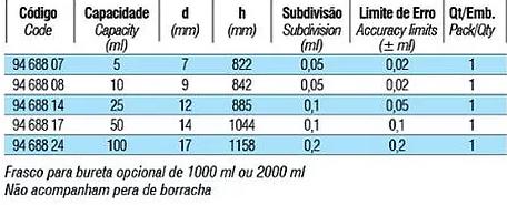tabela 011