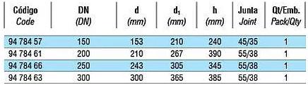 tabela dessecadores 01