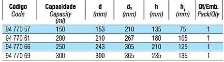 tabela dessecadores 03