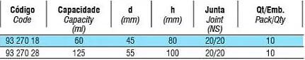 tabela 004