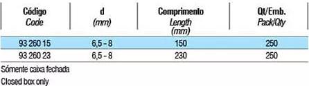 tabela 022