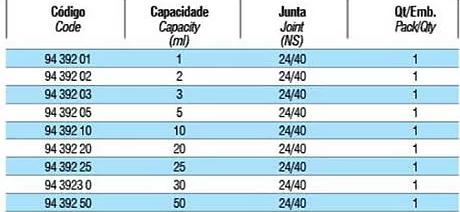 tabela 028