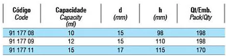 tabela tubo 03